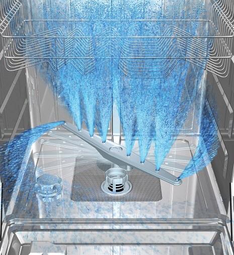 Çift Duşlama Sistemi