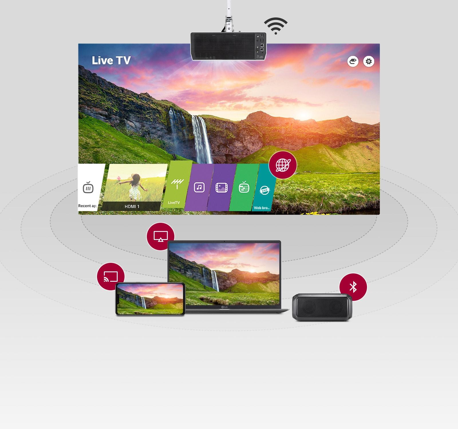 Yansýtma, Miracast ve Bluetooth eþleþtirme yoluyla diðer cihazlara baðlanarak projektörde canlý TV izleyebilirsiniz.