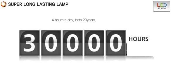 30.000 Saate Kadar Lamba Ömrü