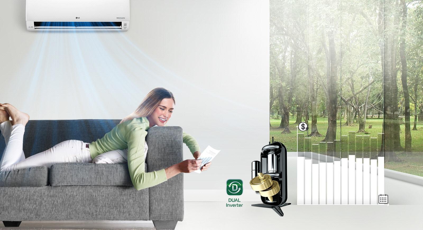 空調在上方流出空氣時,女人坐在沙發上休息微笑。女人右側是雙變頻標誌和雙變頻圖片。更右側是條狀圖。上升的條狀顯示支出更高的電費,而下降的條狀顯示雙變頻節省更多的電費。