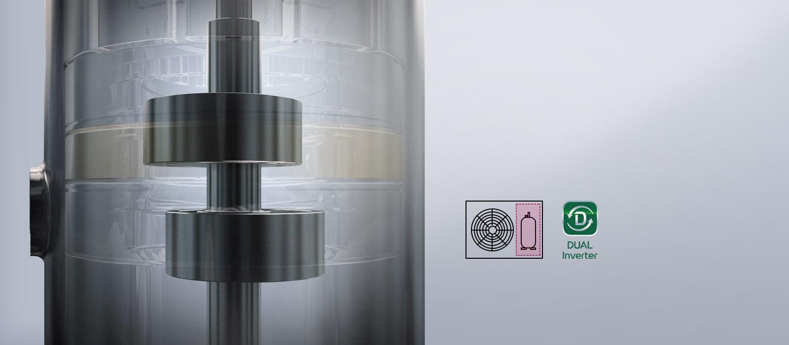 透過透明外殼,可見雙變頻壓縮機的內部工作原理。附近有雙變頻標誌,兩個圖示代表風扇和壓縮機。