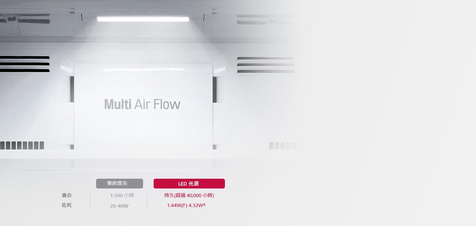 REF-Alpha7-Disp-PlatinumSilver3-10-LED-Panel-Lighting-Desktop