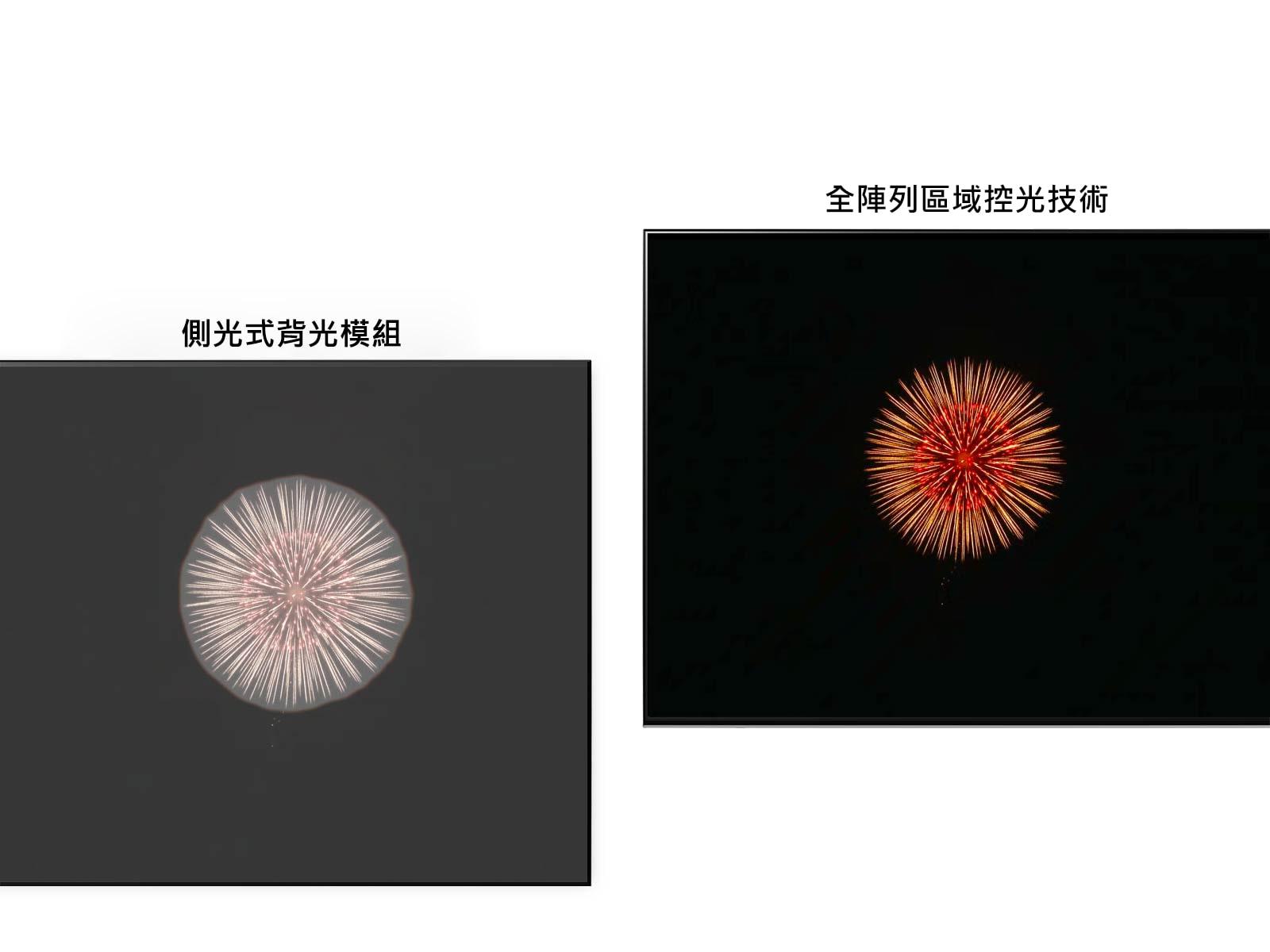 側光式背光模組左側有暈圈效果的局部調光和右側全陣列調光,有更深的黑色和更小的暈圈(播放影片)的比較。