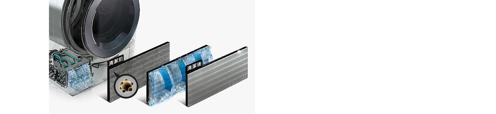 自動清潔冷凝器