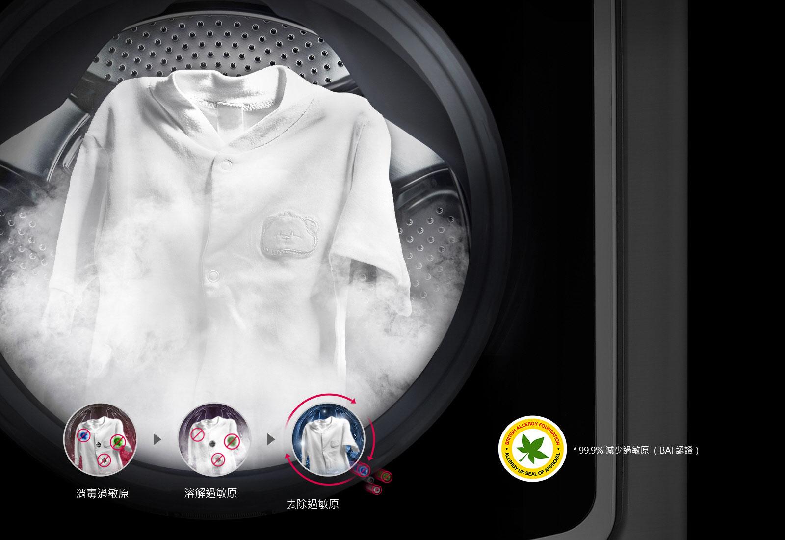 蒸氣洗衣                <br>3