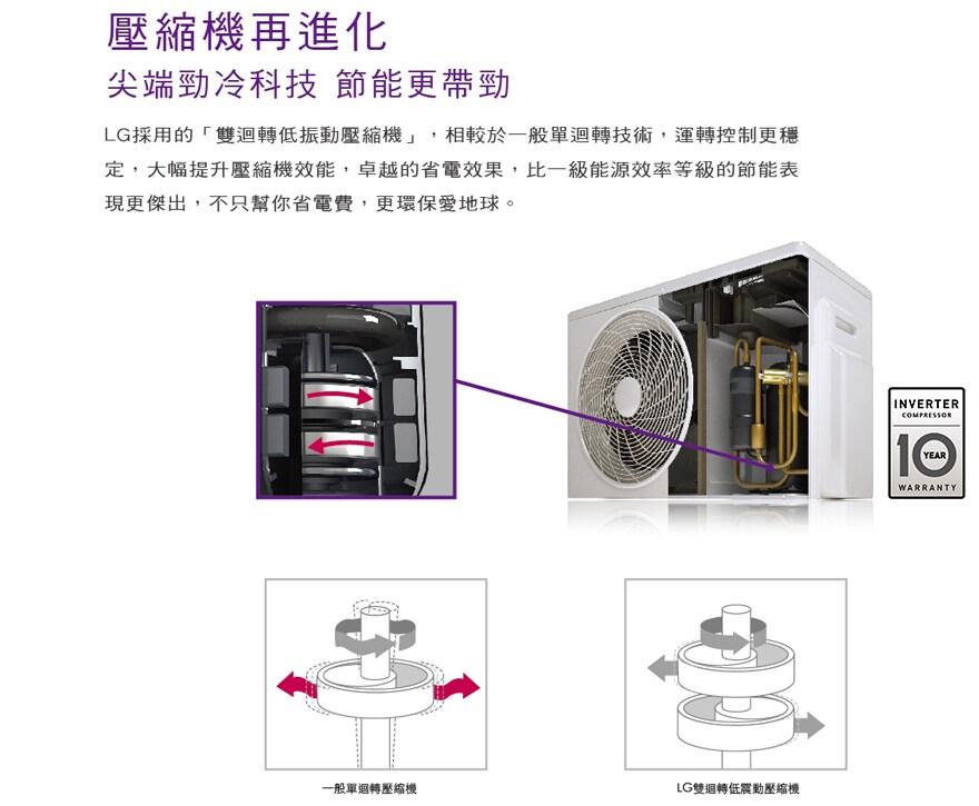 雙迴旋低振動壓縮機 省電更環保