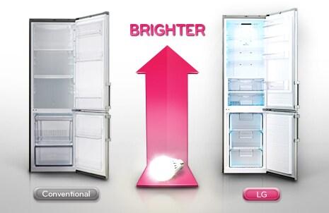 LED 內部光源