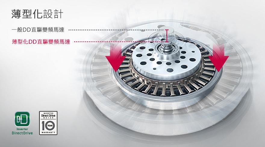 薄型版 DD 直驅變頻馬達