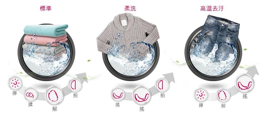 標準/柔洗/高溫去汙洗衣行程