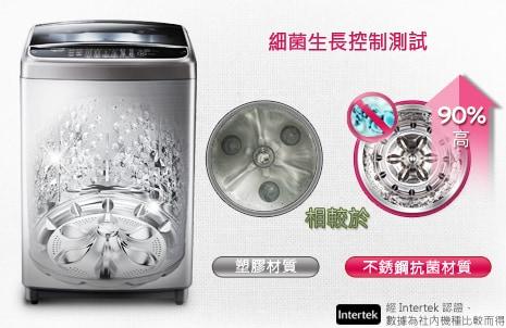 全不銹鋼抗菌洗衣內槽設計(筒槽+底盤)