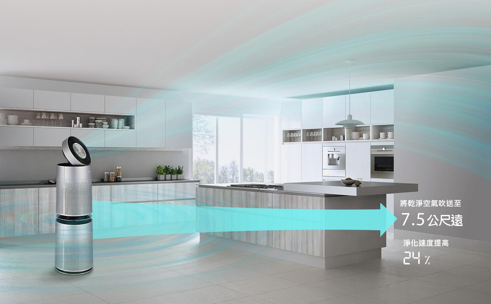 畫面左側的空氣清淨機座落於廚房。清淨的空氣從機器吹出,可見可達到 7.5 公尺,比其他機器高出 24%。
