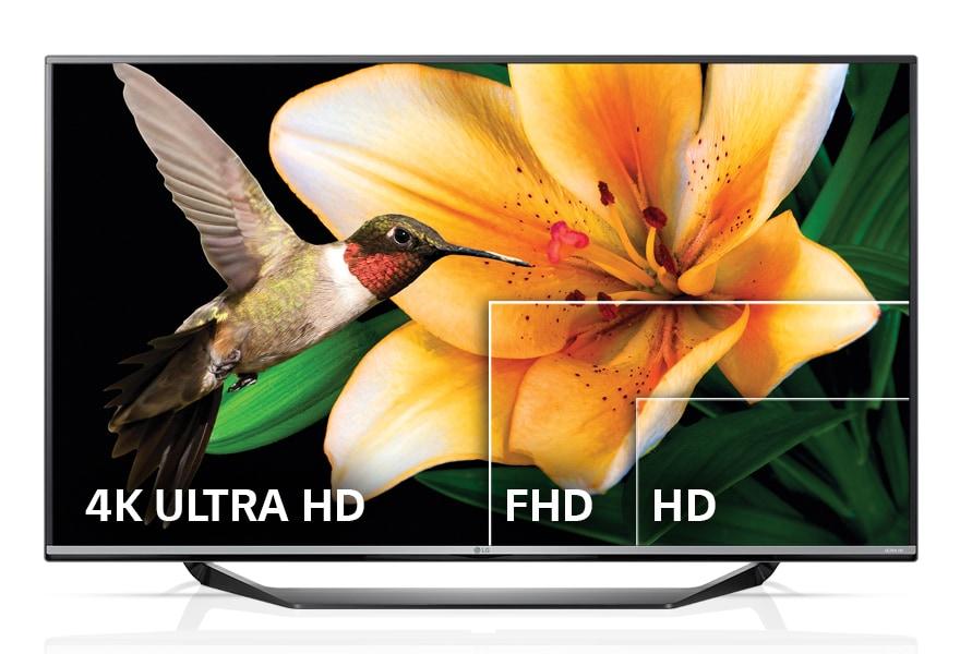 ULTRA HD / 830萬畫素 (4K 畫質)