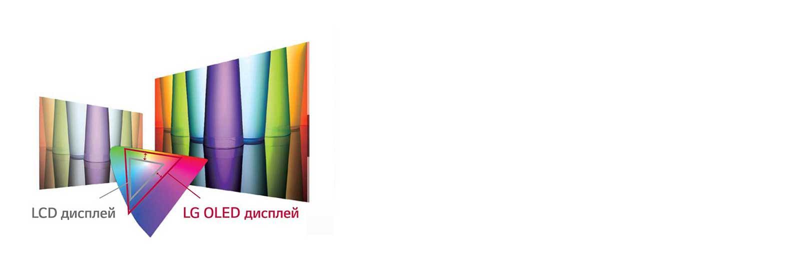 Точна і стабільна передача кольору1