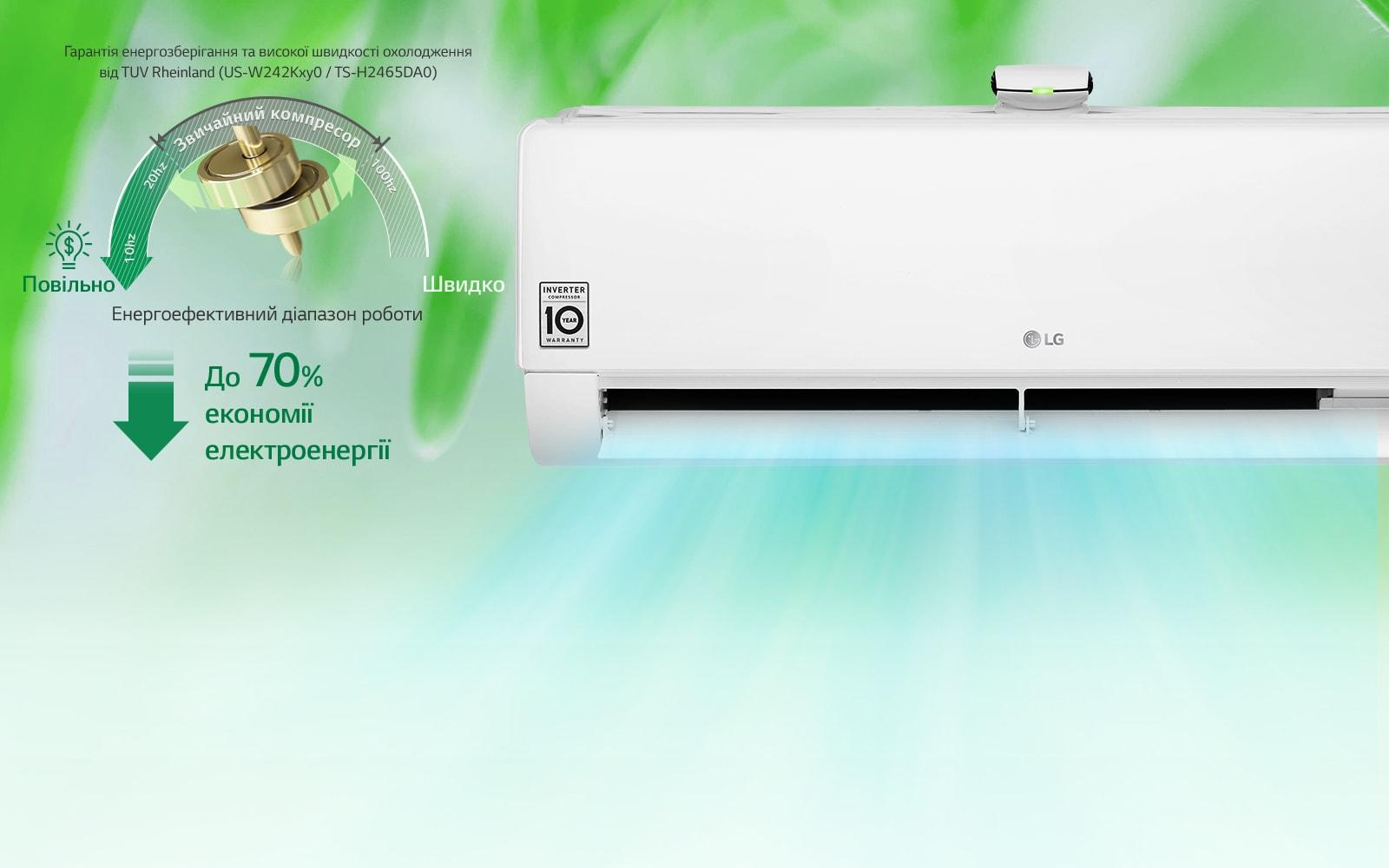 RAC EU DUALCOOL AirPurification 04 1 Energy Saving D - LG  AP12RT
