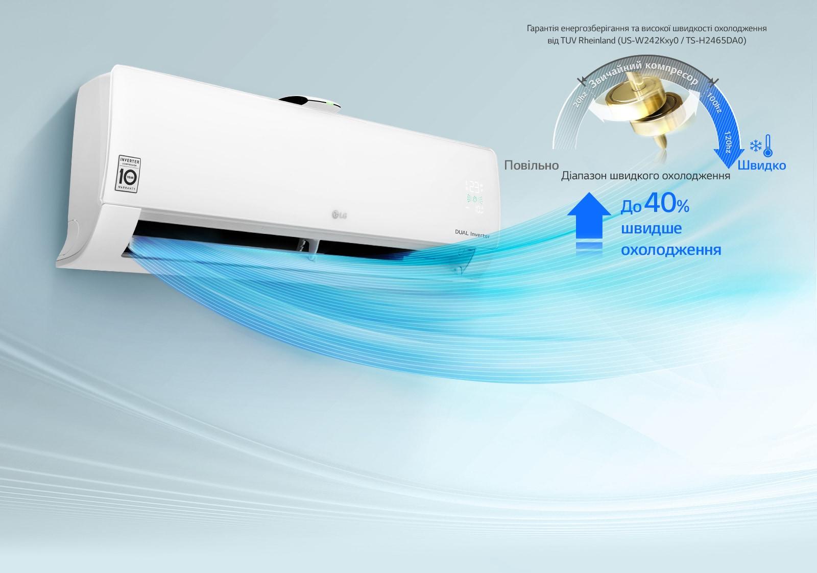 RAC EU DUALCOOL AirPurification 05 1 Fast Cooling D - LG  AP12RT
