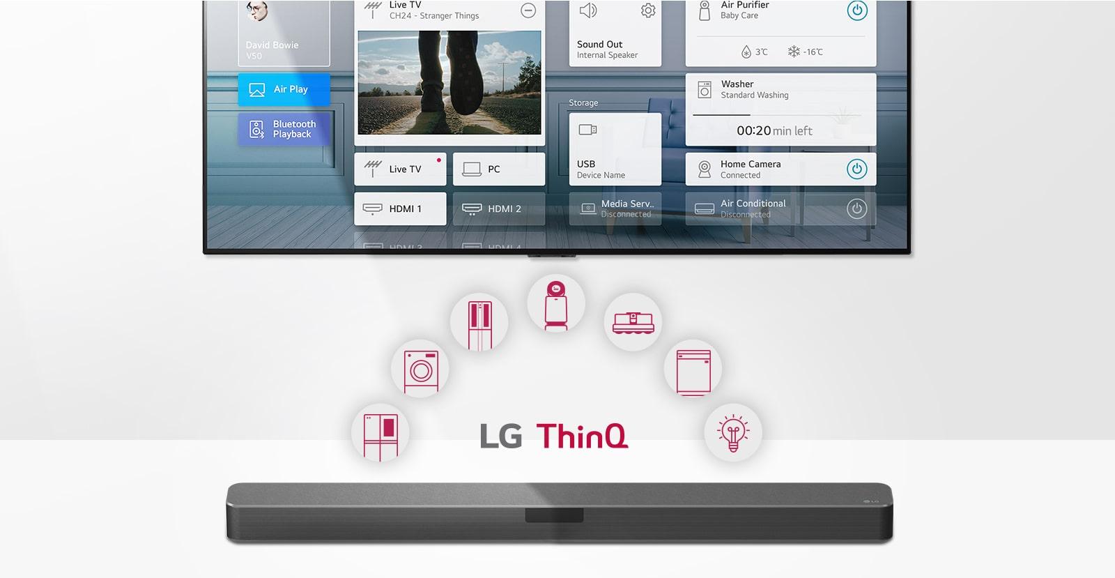 Зображення телевізора на стіні, саундбара LG під телевізором, логотипа LGThinQ та піктограм побутових приладів між телевізором і саундбаромLG.