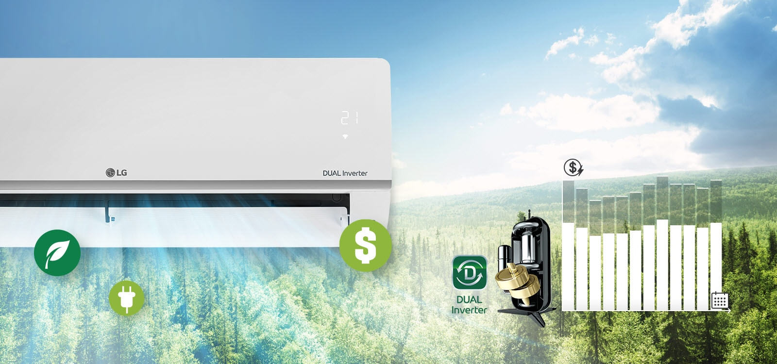 A forest landscape is in the background with half of the LG air conditioner visible on the side. The LG logo and Dual Inverter logo can be seen on the machine with the air quality panel lit up green. In front of the air conditioner in the air blowing out are three icons indicating clean air, money, and energy. To the right of the machine is the Dual Inverter logo and an image of the Dual Dual Inverter. Further to the right is a bar graph. The bars go up indicating more money spent and then go down to show that the dual inverter saves customers money.