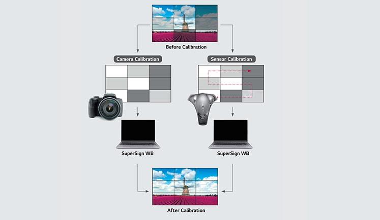 LG SuperSign White Balance V3.715