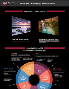 Infographic • Large Format Displays and Video Walls / Big Benefits for Business