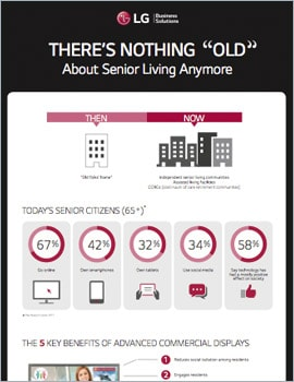 Infographic • There's Nothing Old About Senior Living Anymore