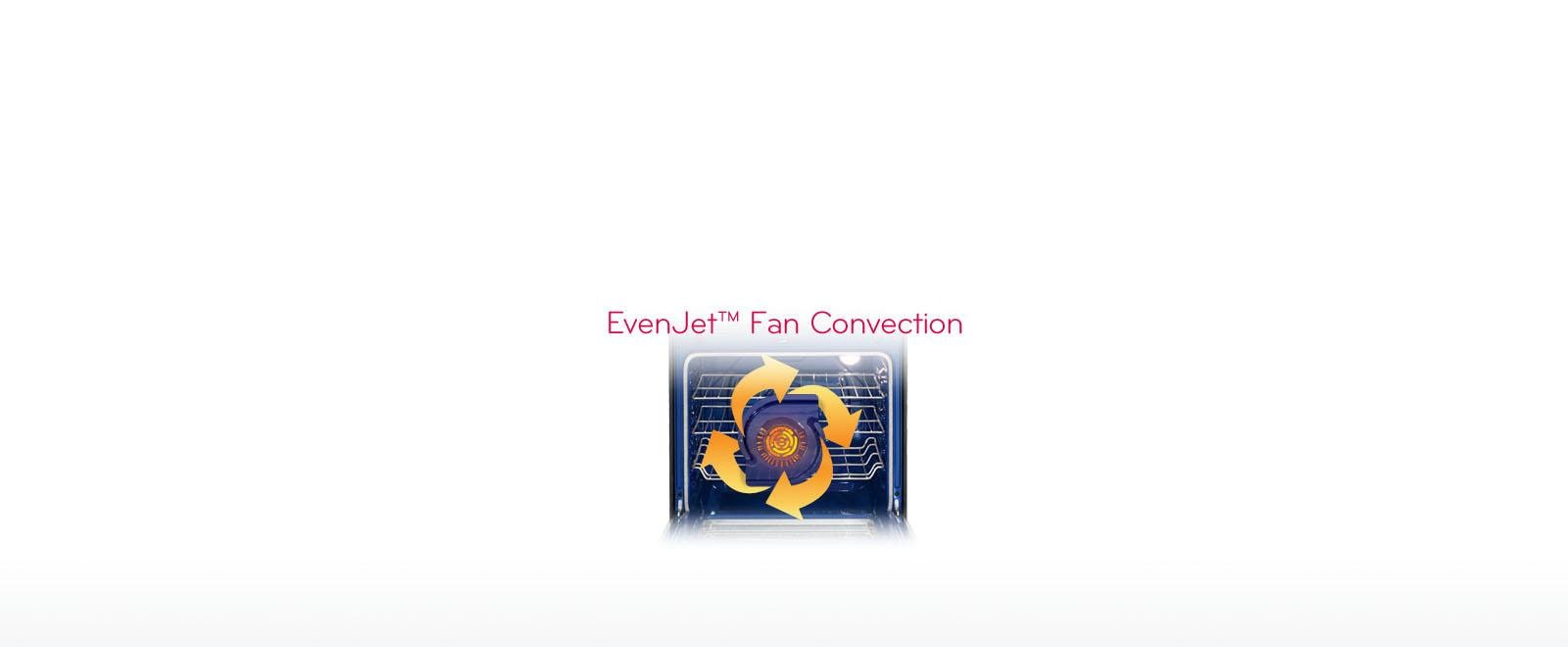 EvenJet-Fan-Convection-465x265_FT20007083_M01A_1530078364494