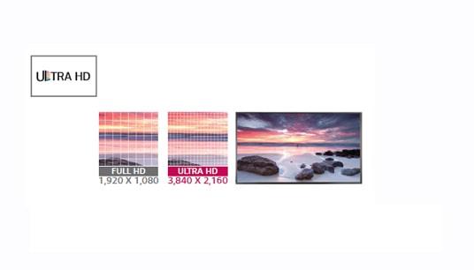 Ultra HD Resolution