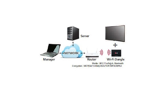 WI-FI SUPPORT