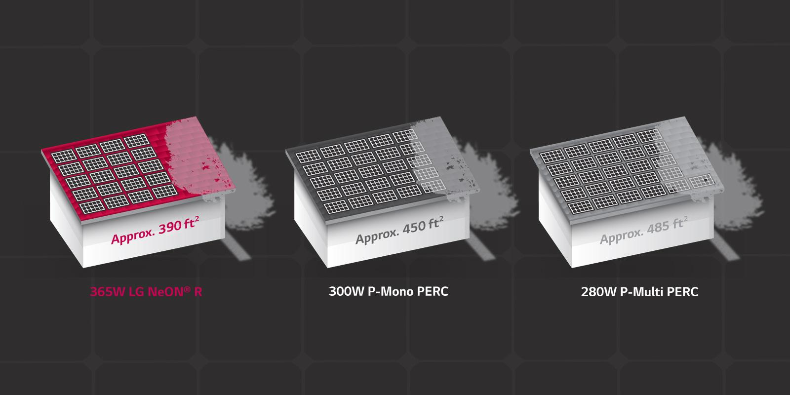 LG NeON R: Space-efficient Solar Panels   LG USA Business