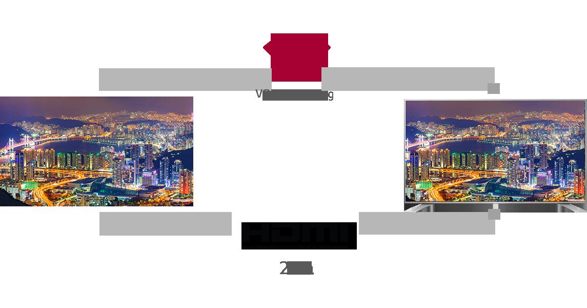 4K HDR: LG Super UHD TVs w/ HDR10 Technology | LG USA