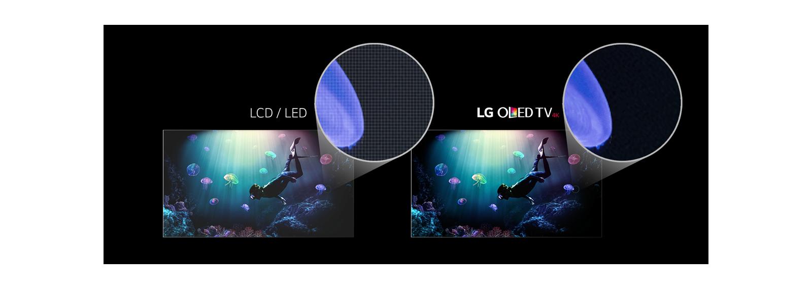 oled vs led tv displays lg usa. Black Bedroom Furniture Sets. Home Design Ideas