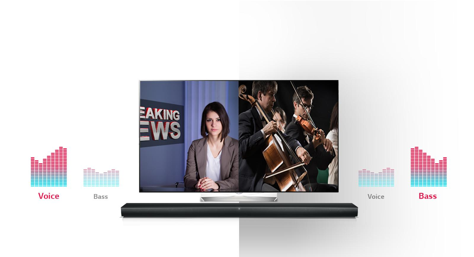 Lg Sh5b 320w 21ch Sound Bar With Wireless Subwoofer And Bluetooth Hdmi Home Wiring Diagram Smart Adaptive Control