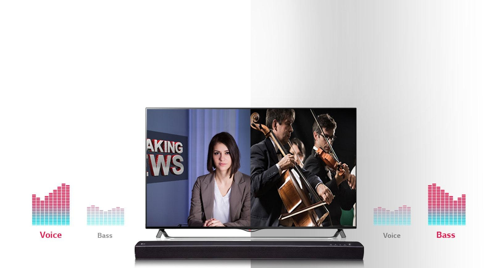 Lg Sh2 100w 21ch Sound Bar With Bluetooth Connectivity Usa Ll Find Wiring Instructions For Using The Asc On Switches Including Adaptive Control