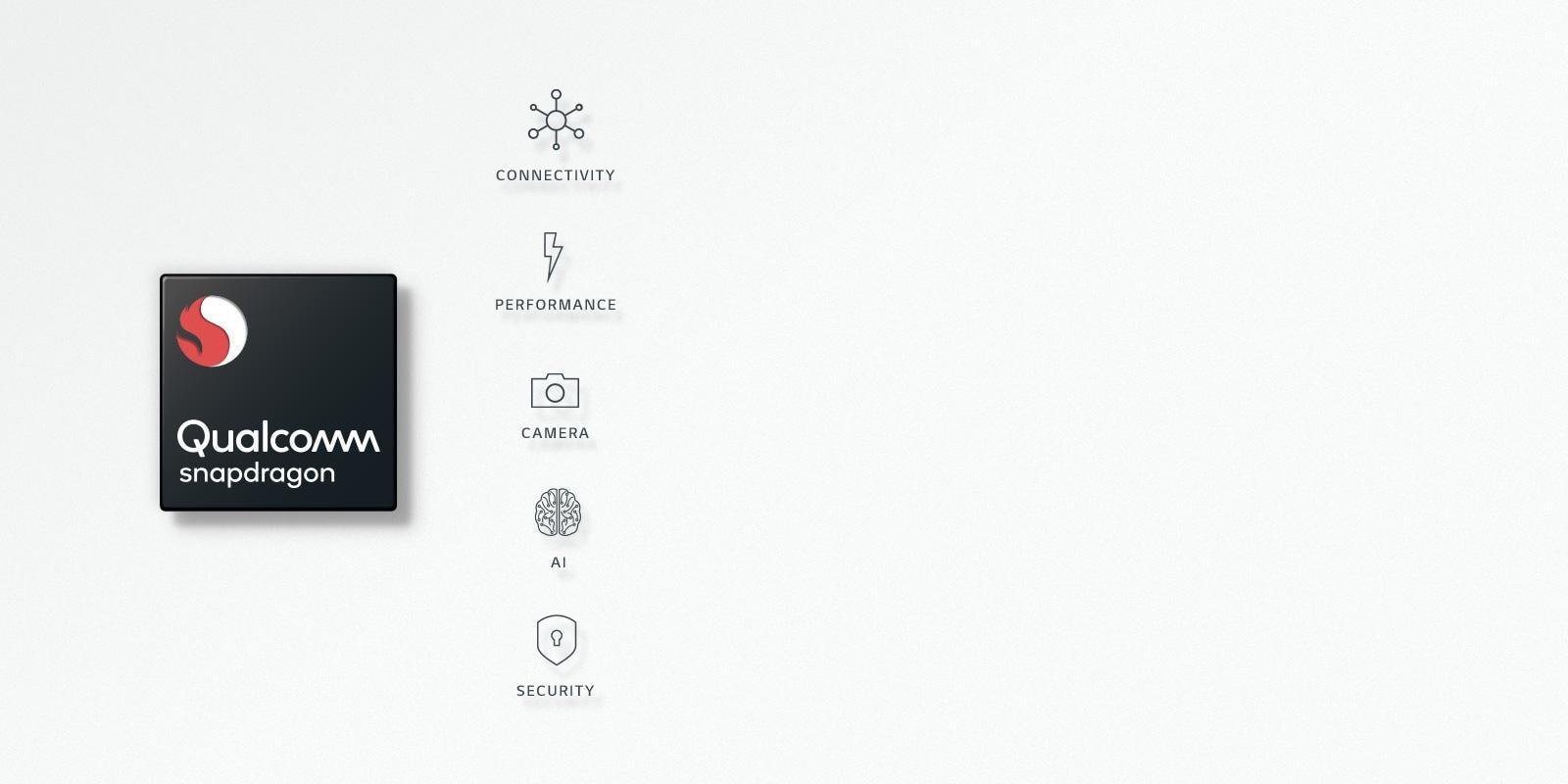 LG G7 ThinQ™ | Unlocked