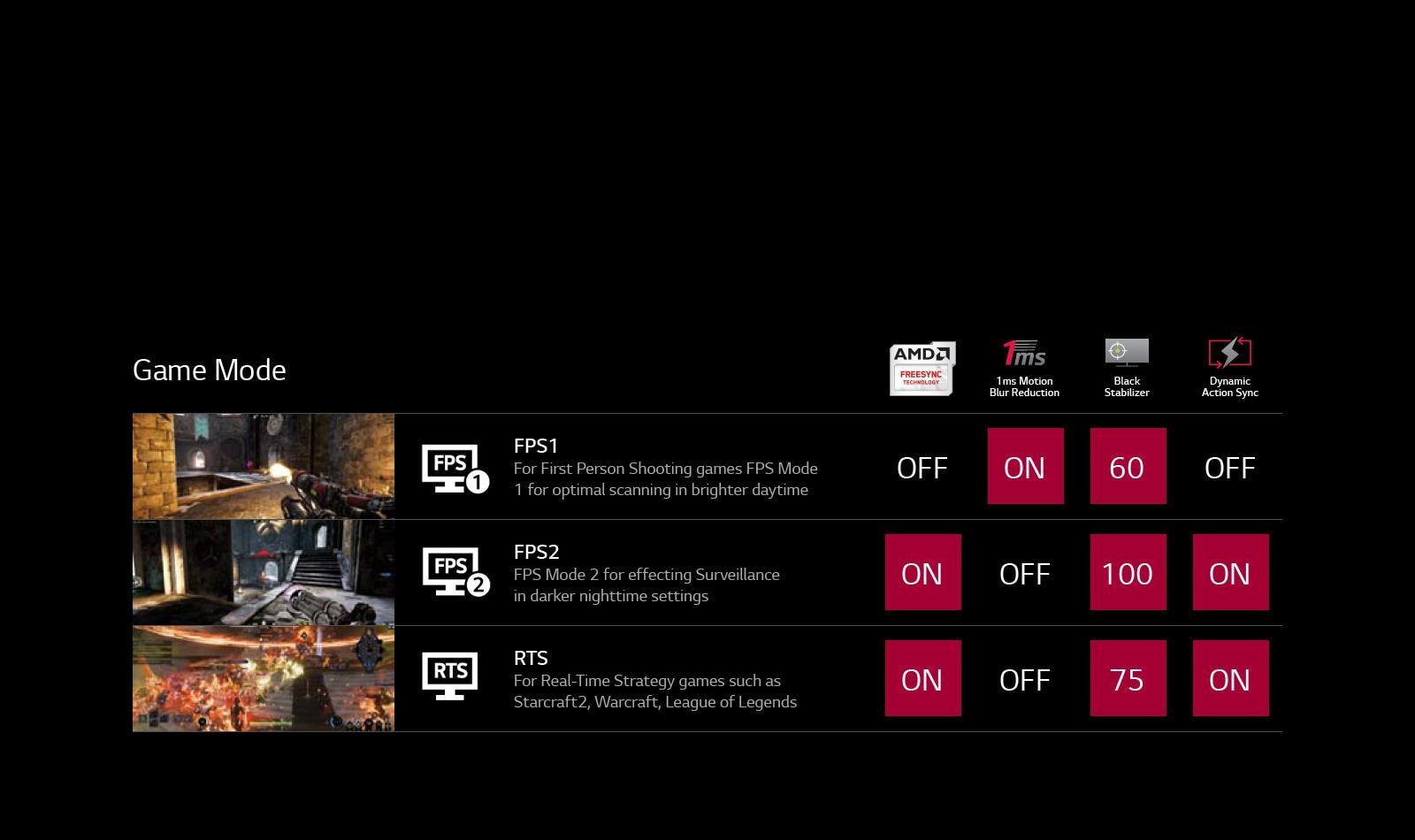 f8ce45c66 LG 34UC79G-B: 34 Inch Class UltraWide Gaming Monitor   LG USA