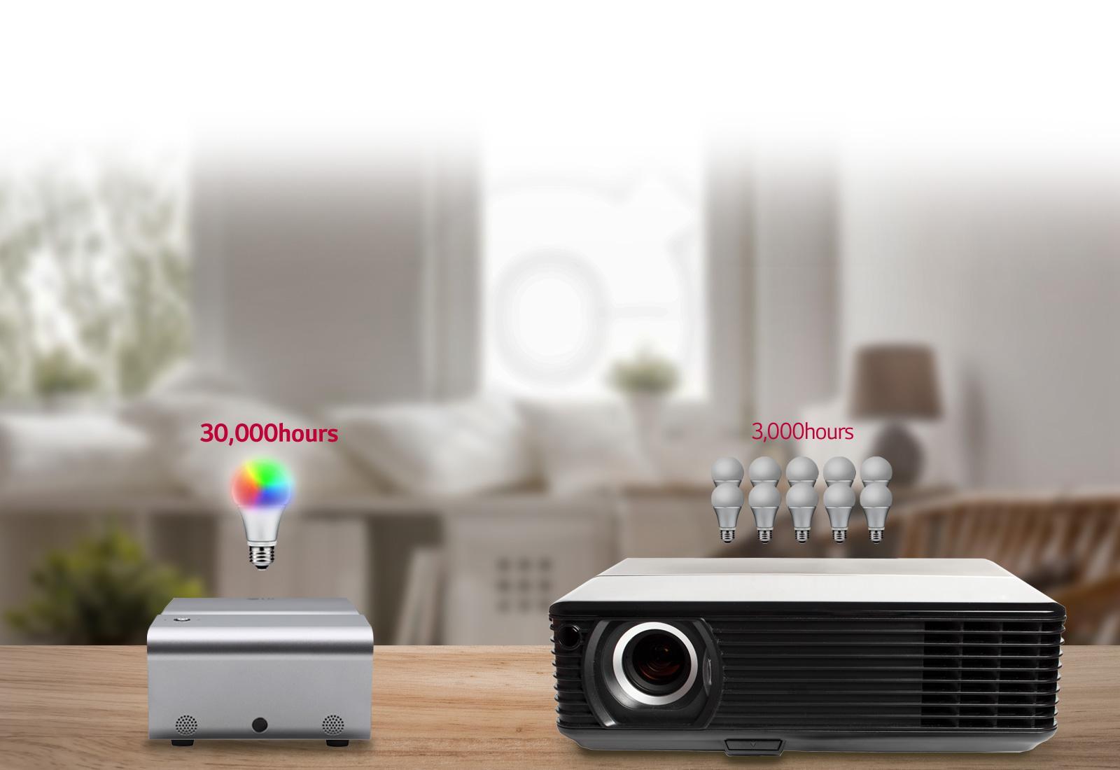 Lg Ph450ug Ultra Short Throw Led Projector Lg Usa