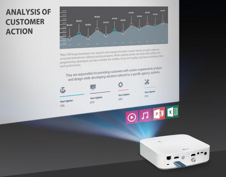 Full HD LED Smart Home Theater CineBeam Projector with Built-In Battery