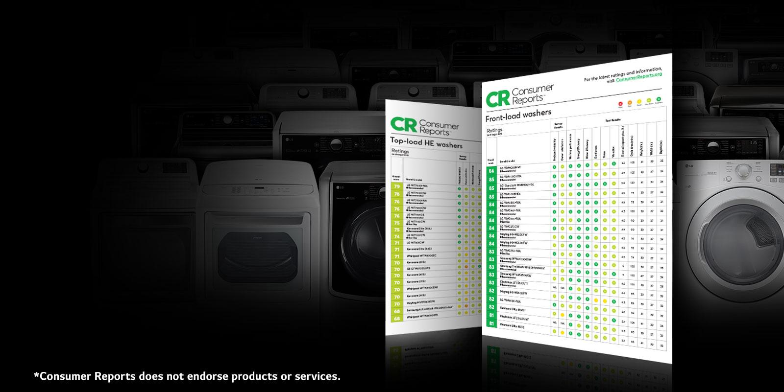 See How Lg Washers Were Rated By Consumer Reports