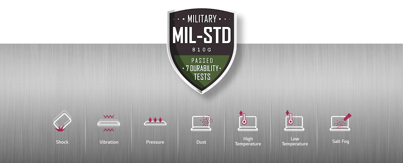 17 inch gram laptop MIL-STD-810G
