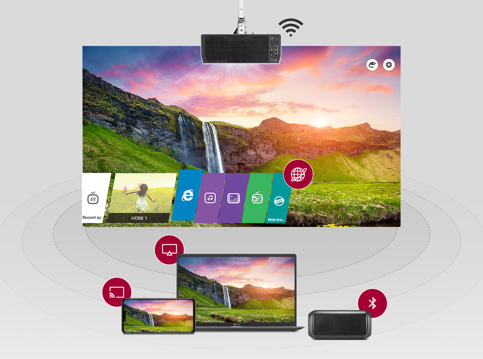 Live TV on the projector connected with other devices through mirroring, and Miracast, and Bluetooth pairing.