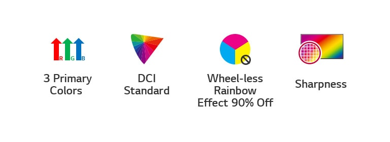 LG Wheel-less laser and LED Technology