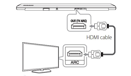 sound bar hook up diagram lg sound sync tv and sound bar lg usa support  lg sound sync tv and sound bar lg