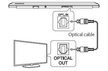 connecting to your tv using an optical cable