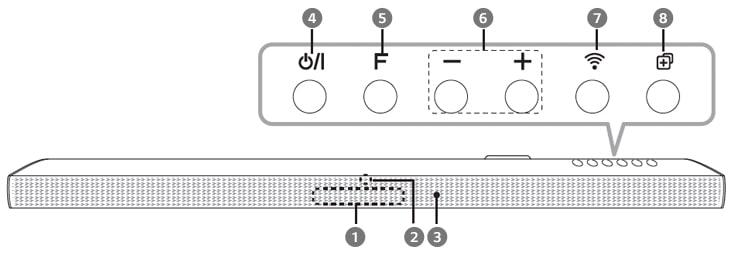 how to connect soundbar to fibre remote