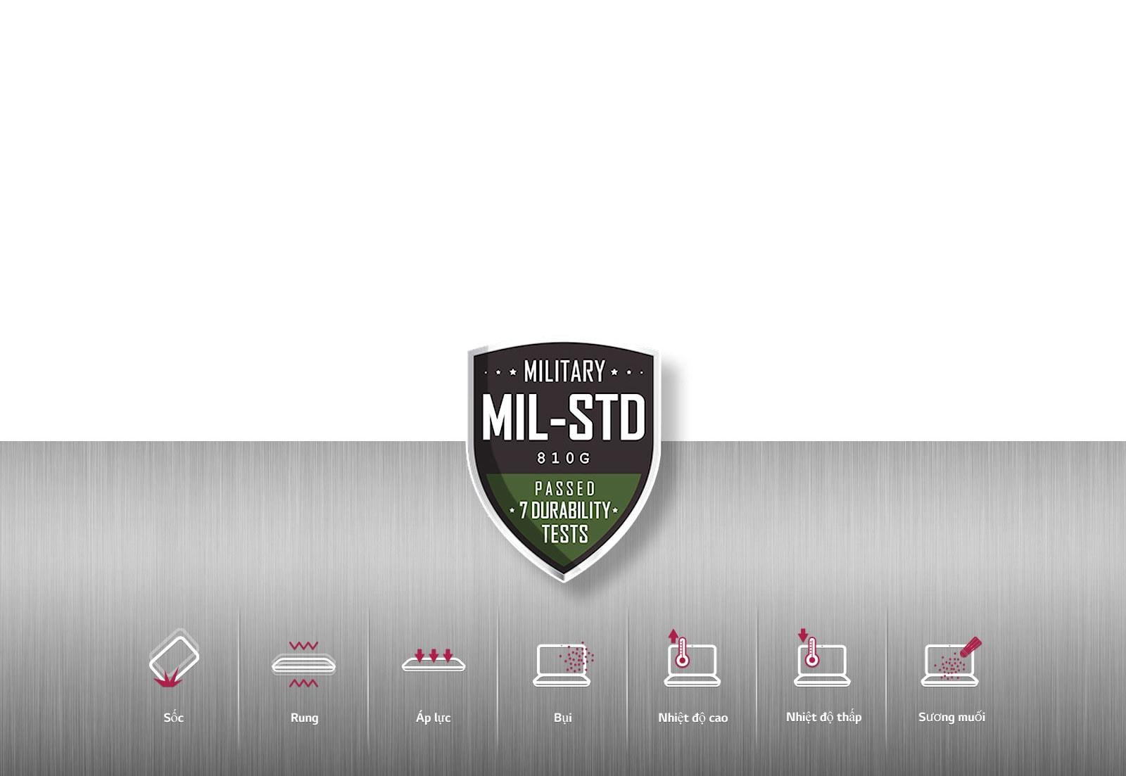 Vượt qua bài kiểm tra khắt khe theo tiêu chuẩn MIL-STD-810G về độ bền và độ tin cậy