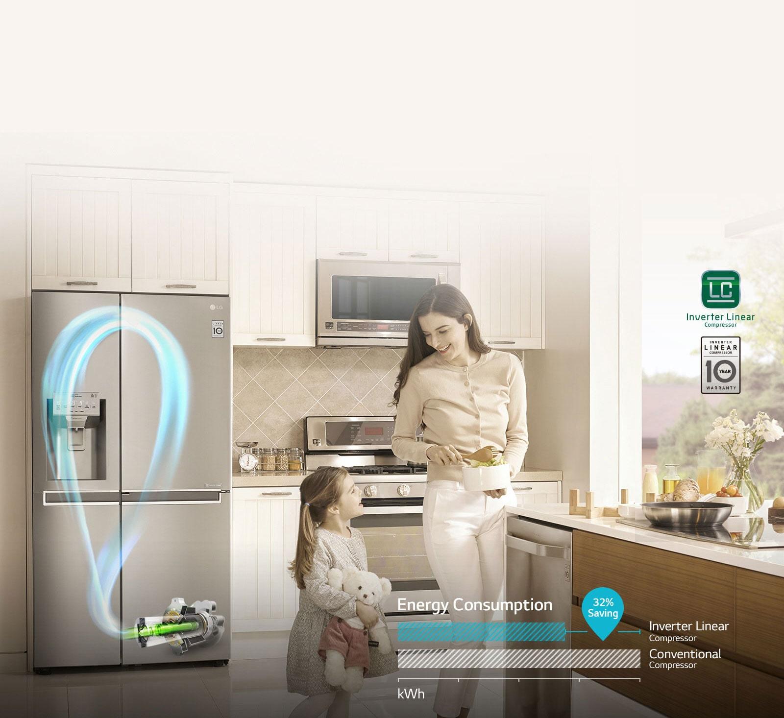 Tủ lạnh LG Inverter 668 lít GR-X247MC