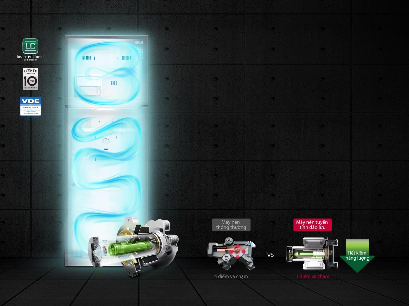 REF-Omega2-Disp-PlatinumSilver3-06-Inverter-Linear-Compressor-Desktop