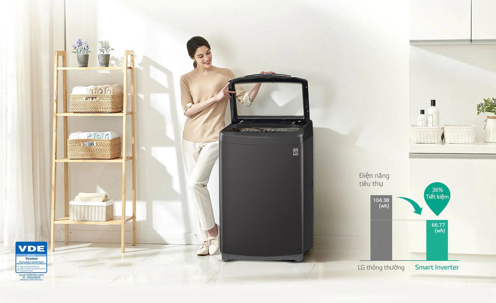 Tiết kiệm năng lượng với công nghệ Smart Inverter™
