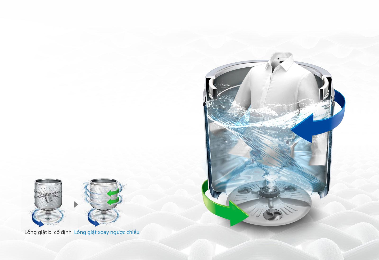Máy giặt LG 8,5Kg T2185VS2W