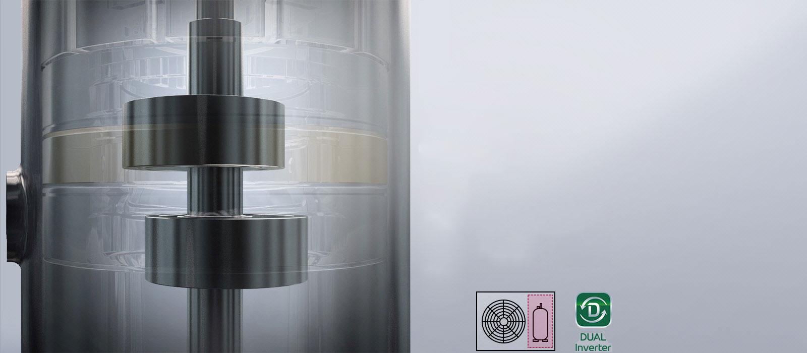 Các hoạt động bên trong của Máy nén biến tần kép có thể nhìn thấy thông qua lớp bên ngoài gần như vô hình. Gần đó là logo DUAL Inverter và hai biểu tượng đại diện cho quạt và máy nén.