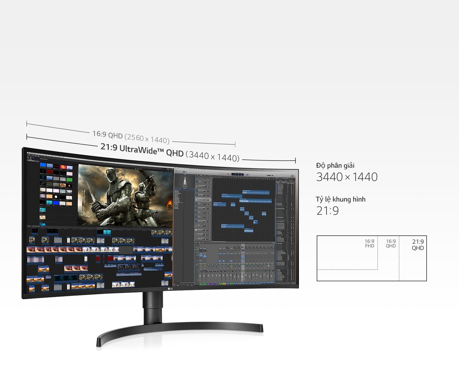 Màn hình 21:9 QHD (3440x1440) có màn ảnh rộng hơn 2,4 lần so với màn hình 16:9 Full HD (1920x1080), trong khi nhiều hơn 880px so với màn hình 16:9 QHD (2560x1440).
